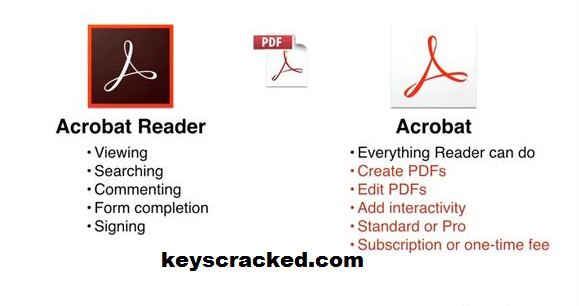 Adobe Acrobat DC Crack